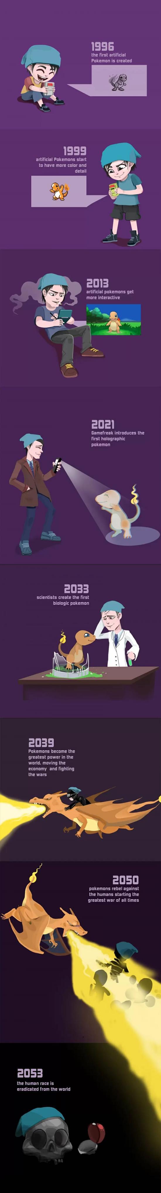 口袋妖怪的进化····想起了孙渣的一篇漫画···