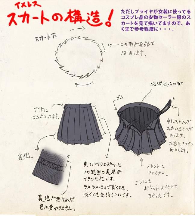 萌化教程 精选10种裙子的画法