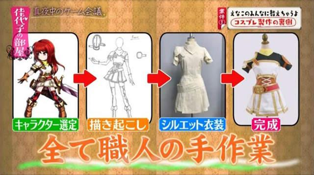 日本,专家,COSPLAY,C服,Coser,えなこ