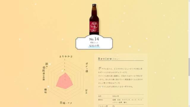 如果有妹妹介绍《樱桃发泡酒销量大增》但是这部动画不方便大肆宣传啊…… - 图片7