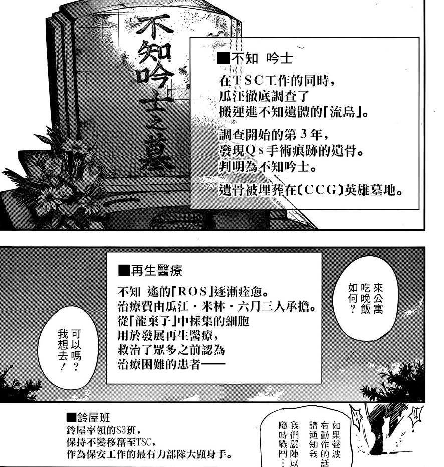 东京食尸鬼,东京喰种漫画