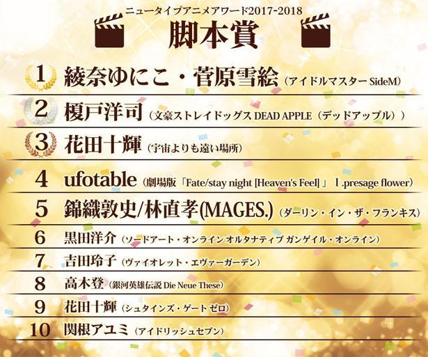 Newtype Anime Award 2018,Newtype2018,Newtype排行