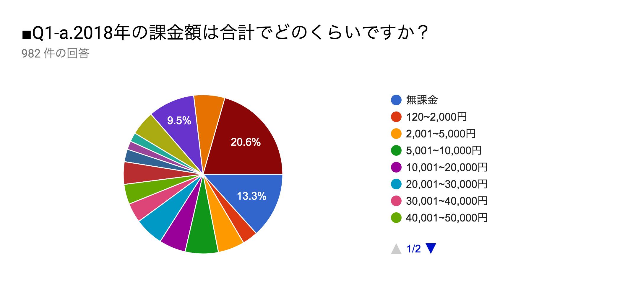 斯卡哈,FGO,氪金,北斋,浅上藤乃
