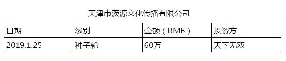 天津市茨源文化传播有限公司已完成种子轮融资,估值600万